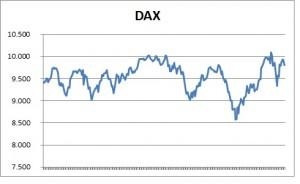 DAX2014